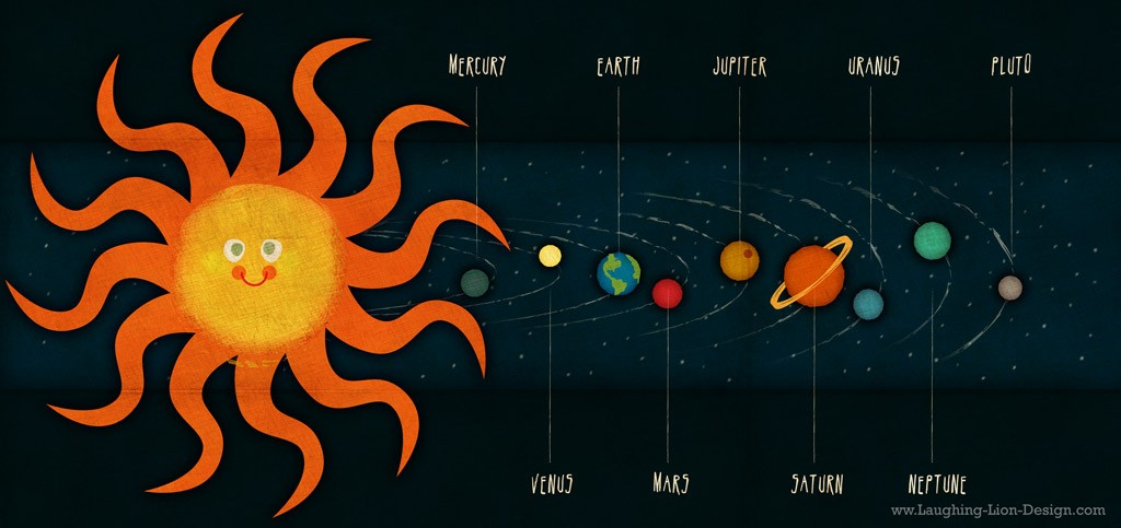 Solar System with 9 planets