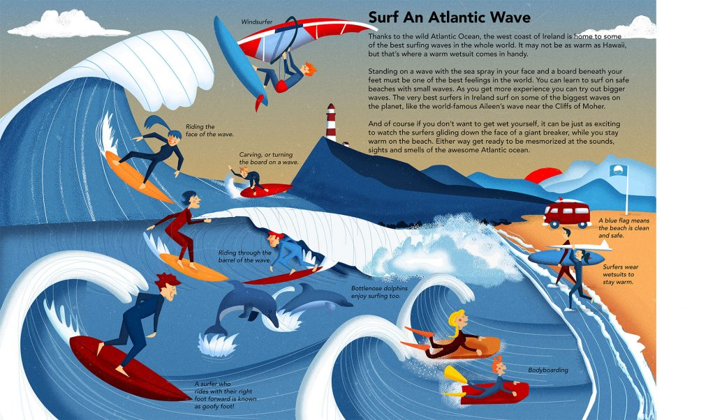 Surfing Illustrated By Jennifer Farley From The Book Island Of Adventures