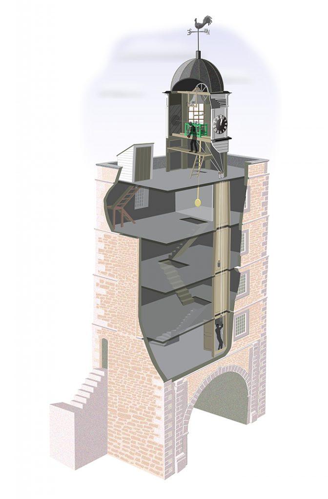 YCGT-cutaway-illustration