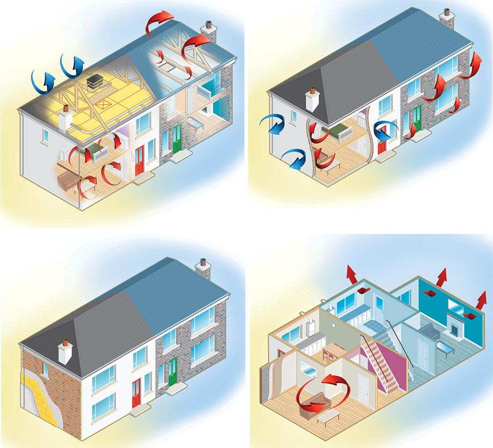 ESB Home Insulation
