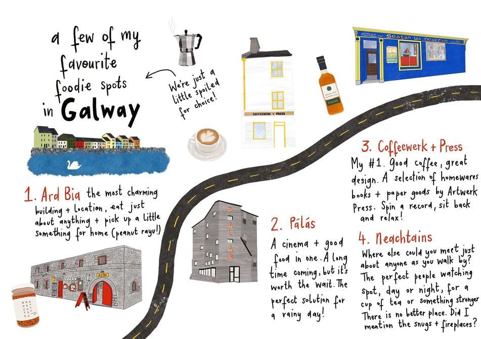 Galway Map 2