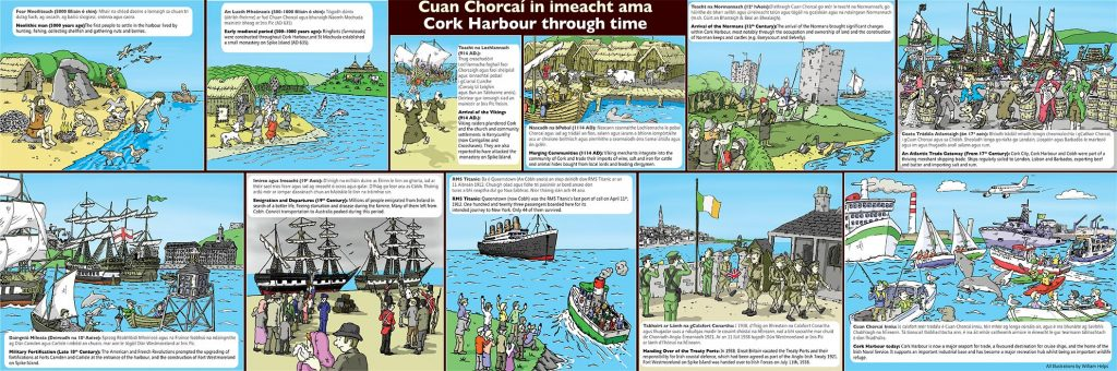 Cork-Harbour-through-time